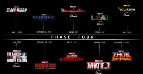 Tutti i film e le serie tv della Fase 4 del Marvel Cinematic Universe