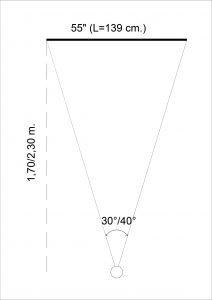 schema angolo di visione orizzontale