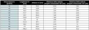 tabella dimensioni tv pollici altezza larghezza distanza